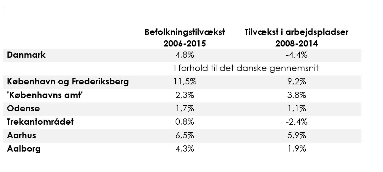 danmarks bedste arbejdsplads 2014